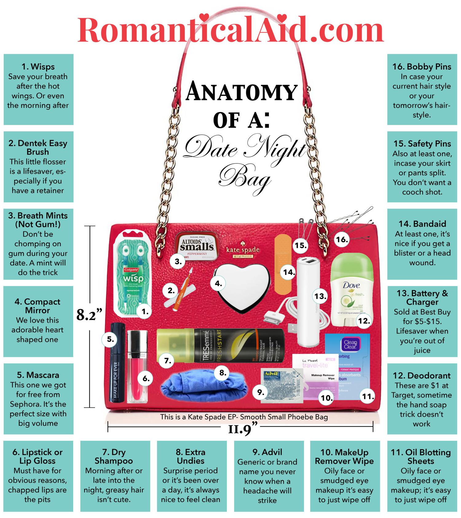 Anatomy of Date Night Bag InfoGraphic